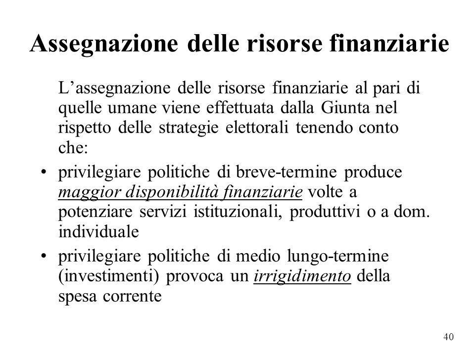 Assegnazione delle risorse finanziarie