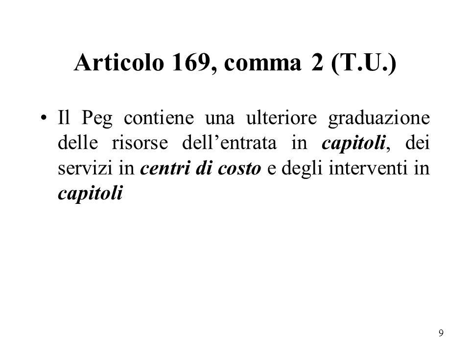 Articolo 169, comma 2 (T.U.)