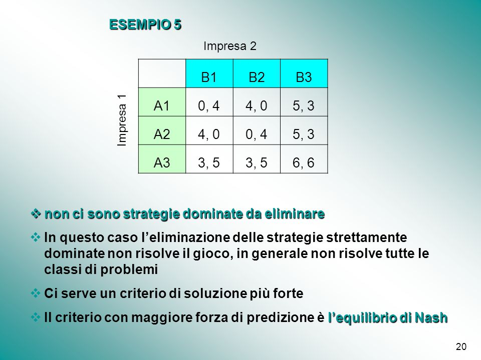 non ci sono strategie dominate da eliminare