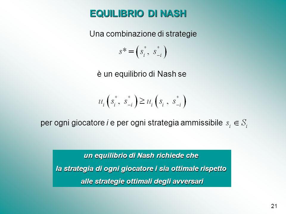 EQUILIBRIO DI NASH Una combinazione di strategie