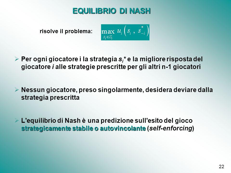 EQUILIBRIO DI NASH risolve il problema: