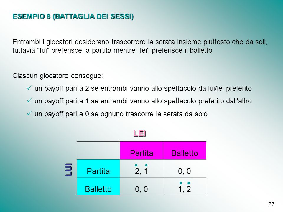 LEI Partita Balletto 2, 1 0, 0 1, 2 LUI
