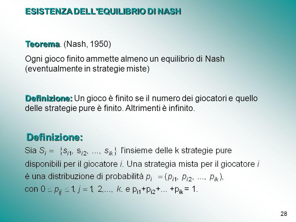 Definizione: ESISTENZA DELL EQUILIBRIO DI NASH Teorema. (Nash, 1950)