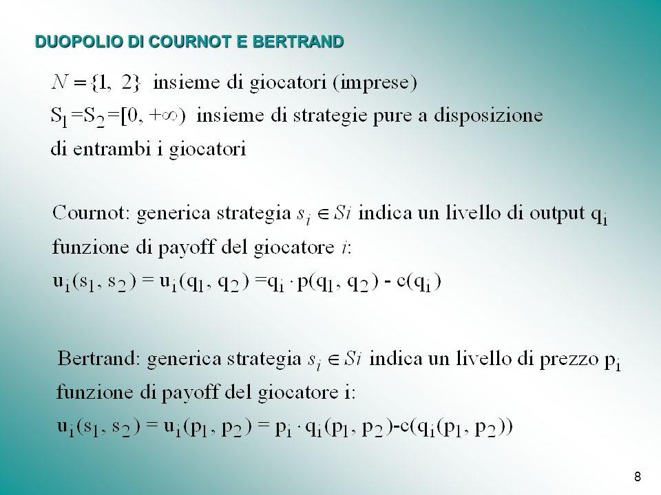 DUOPOLIO DI COURNOT E BERTRAND
