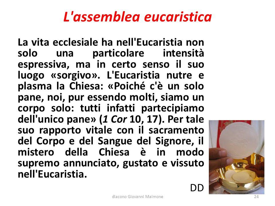 L assemblea eucaristica