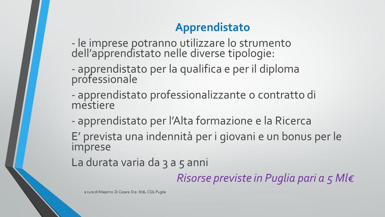 - apprendistato per la qualifica e per il diploma professionale