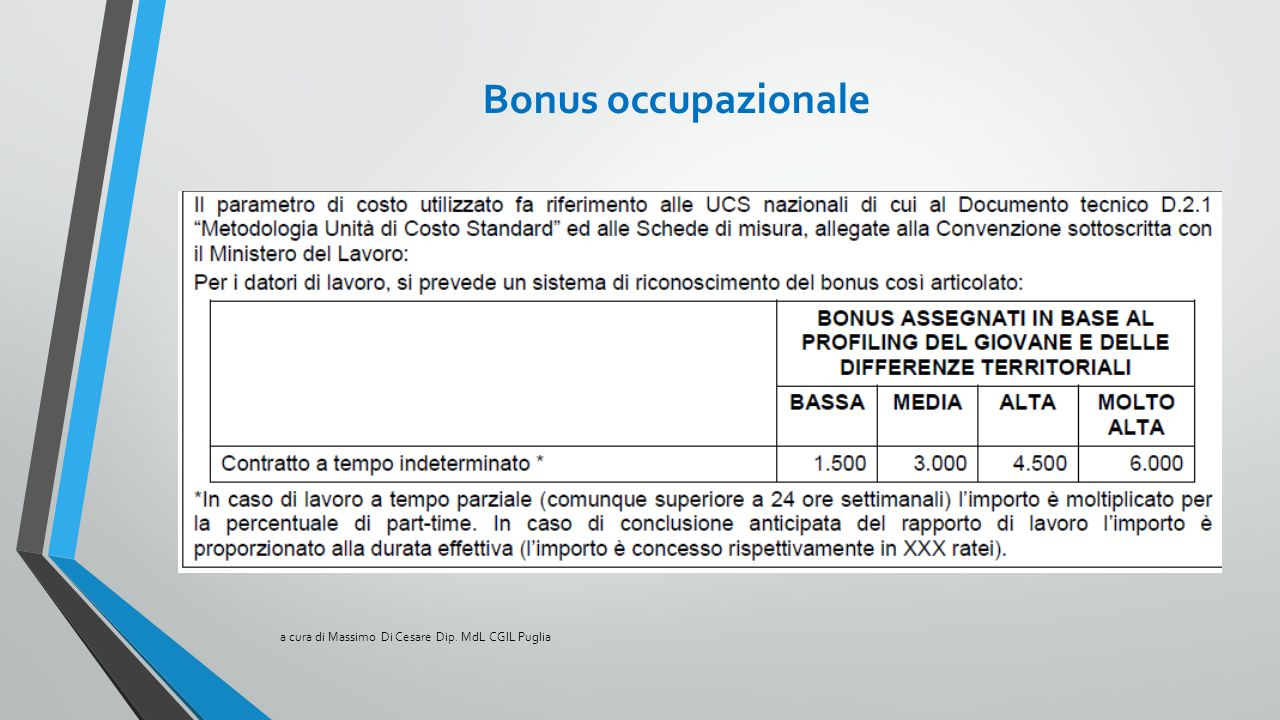 Bonus occupazionale a cura di Massimo Di Cesare Dip. MdL CGIL Puglia