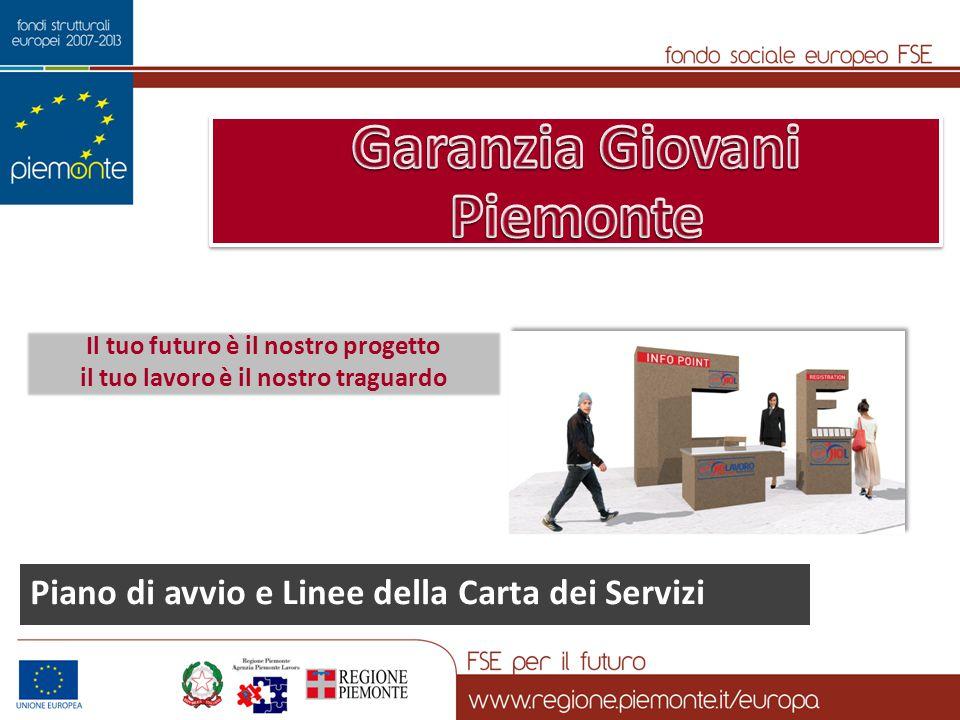 Garanzia Giovani Piemonte