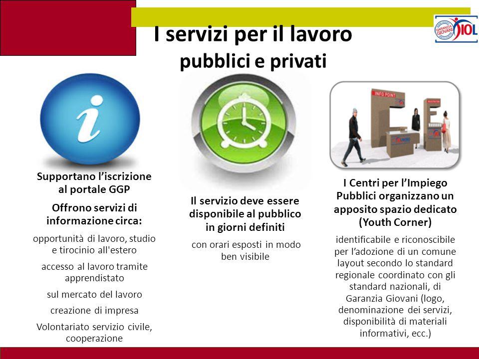I servizi per il lavoro pubblici e privati
