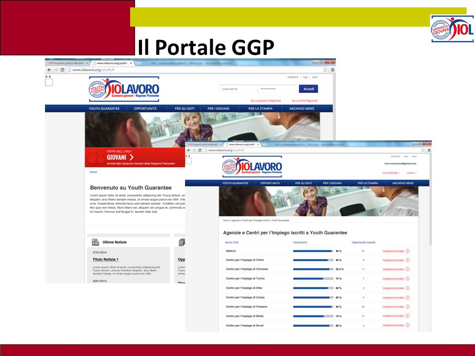 Il Portale GGP
