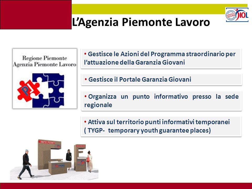 L'Agenzia Piemonte Lavoro