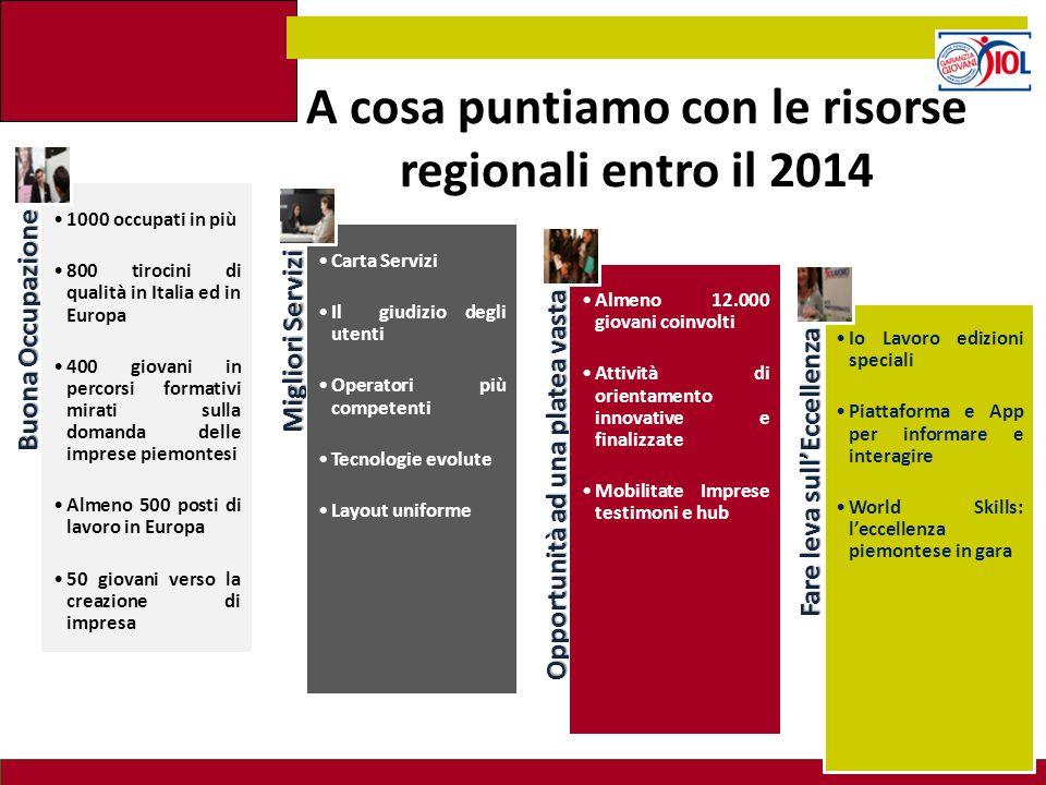 A cosa puntiamo con le risorse regionali entro il 2014