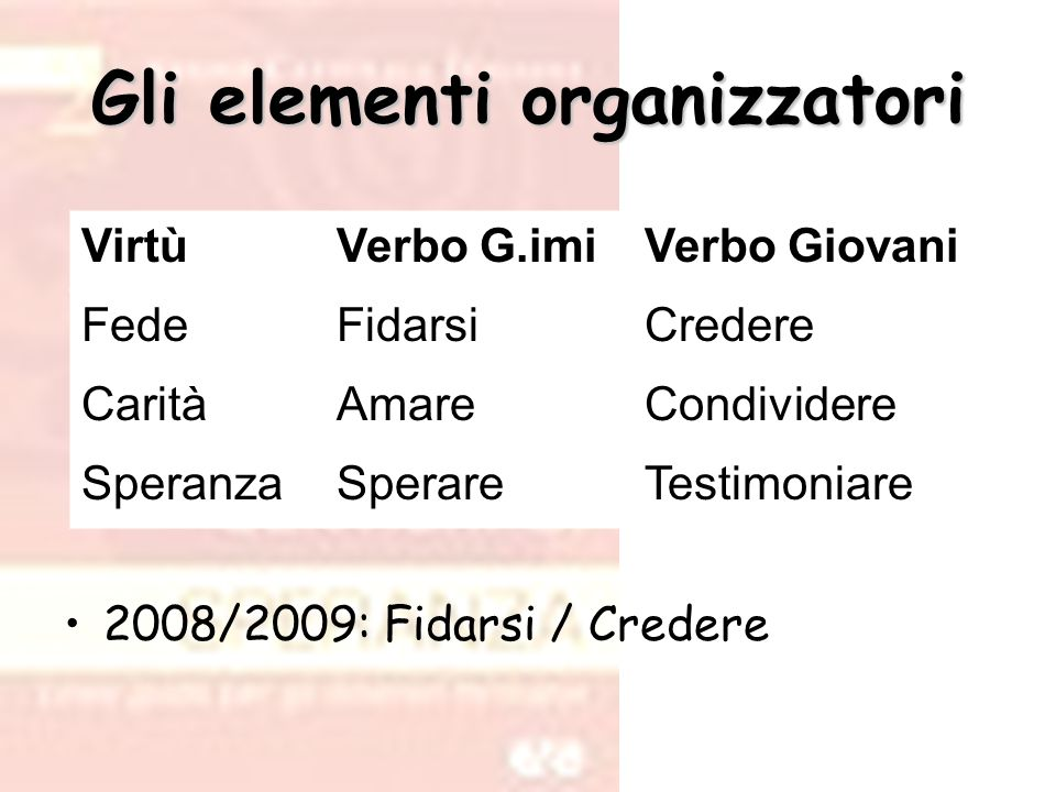 Gli elementi organizzatori