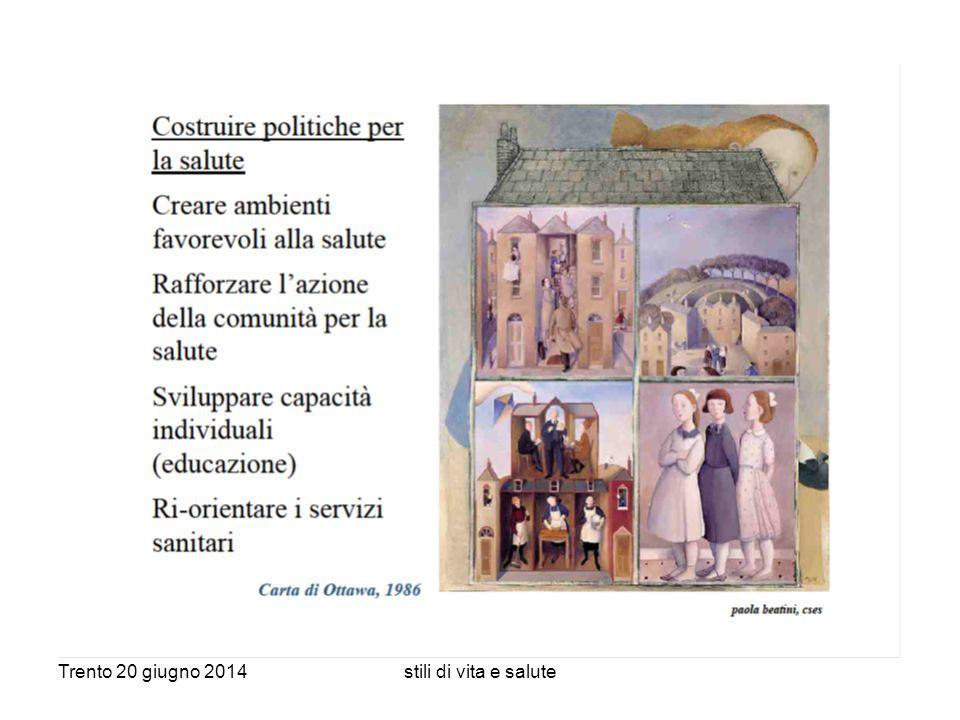 Trento 20 giugno 2014 stili di vita e salute