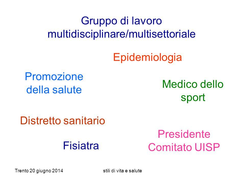 Gruppo di lavoro multidisciplinare/multisettoriale