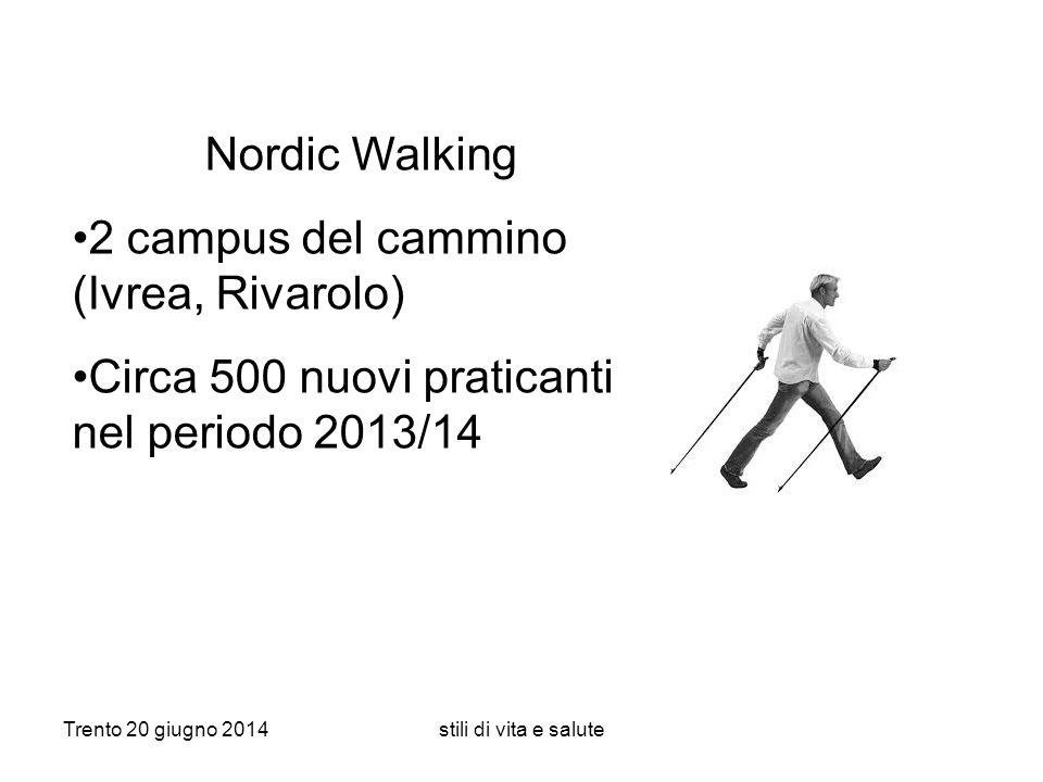 2 campus del cammino (Ivrea, Rivarolo)