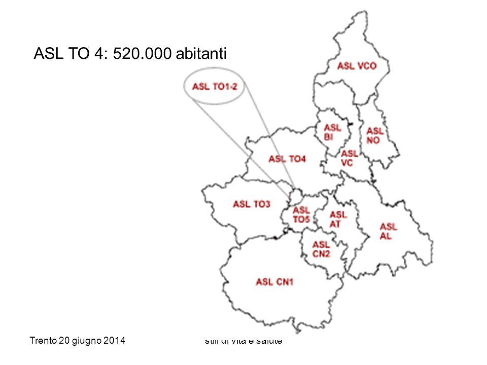 ASL TO 4: 520.000 abitanti Trento 20 giugno 2014