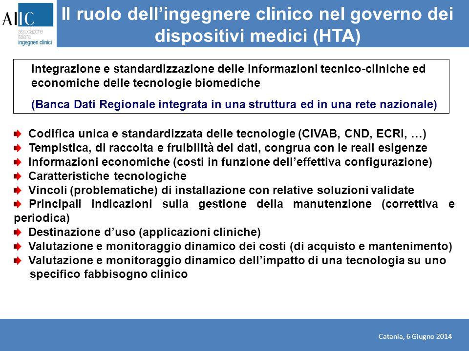 Il ruolo dell'ingegnere clinico nel governo dei dispositivi medici (HTA)