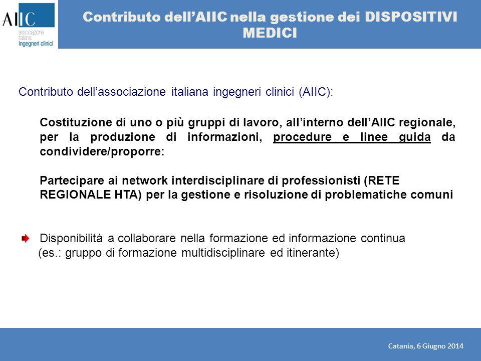 Contributo dell'AIIC nella gestione dei DISPOSITIVI MEDICI