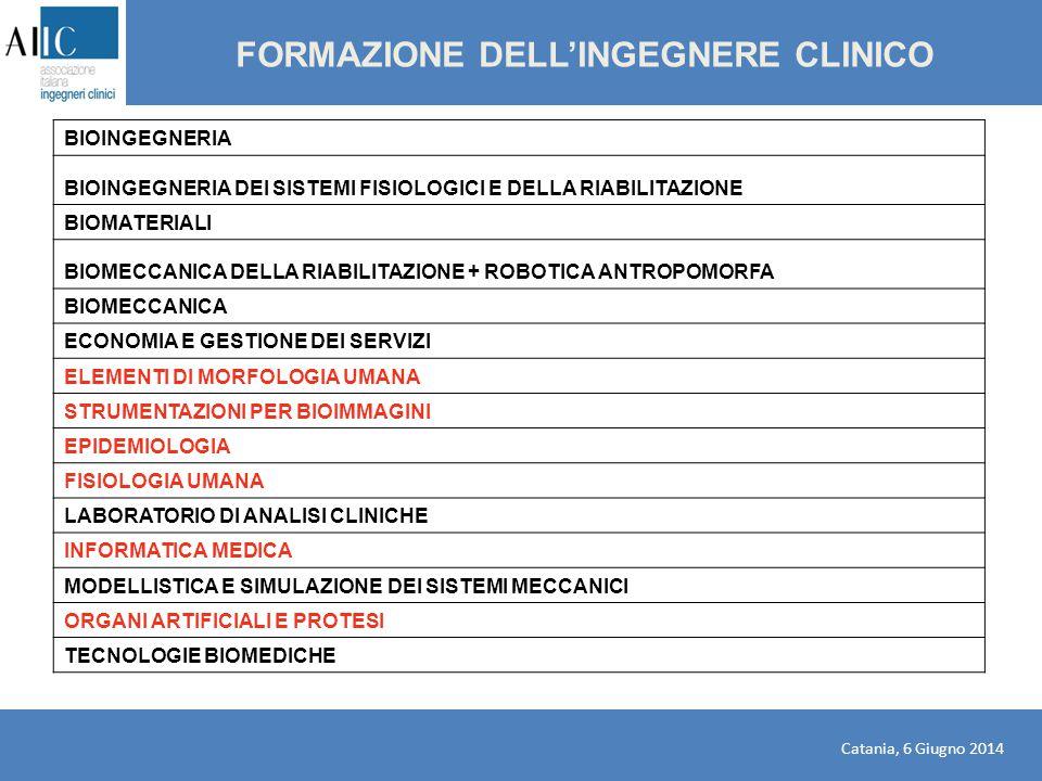 FORMAZIONE DELL'INGEGNERE CLINICO