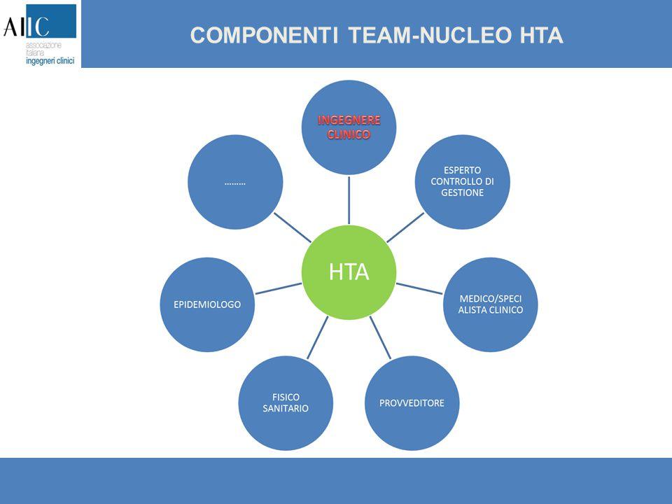 COMPONENTI TEAM-NUCLEO HTA