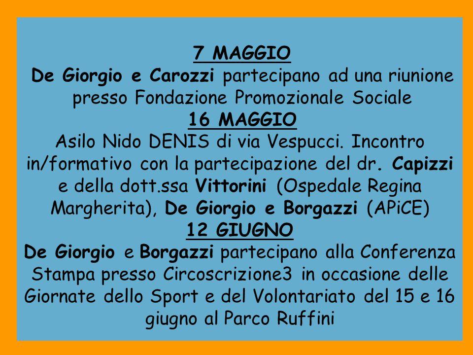 7 MAGGIO De Giorgio e Carozzi partecipano ad una riunione presso Fondazione Promozionale Sociale. 16 MAGGIO.