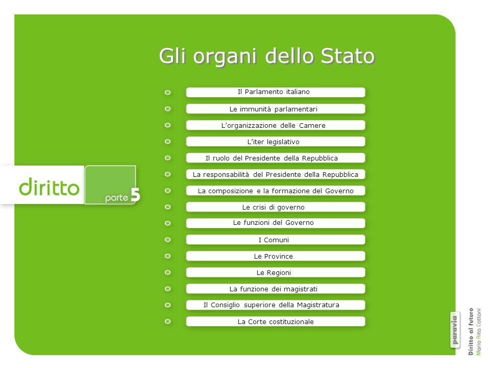 Gli organi dello Stato Il Parlamento italiano Le immunità parlamentari
