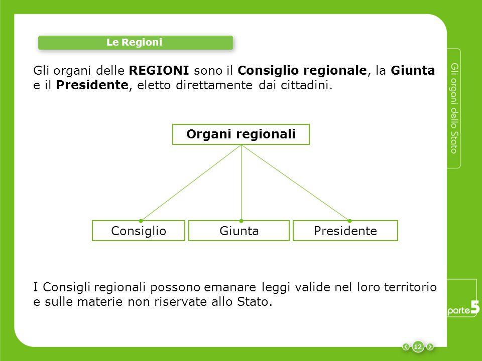 Le Regioni Gli organi delle REGIONI sono il Consiglio regionale, la Giunta e il Presidente, eletto direttamente dai cittadini.
