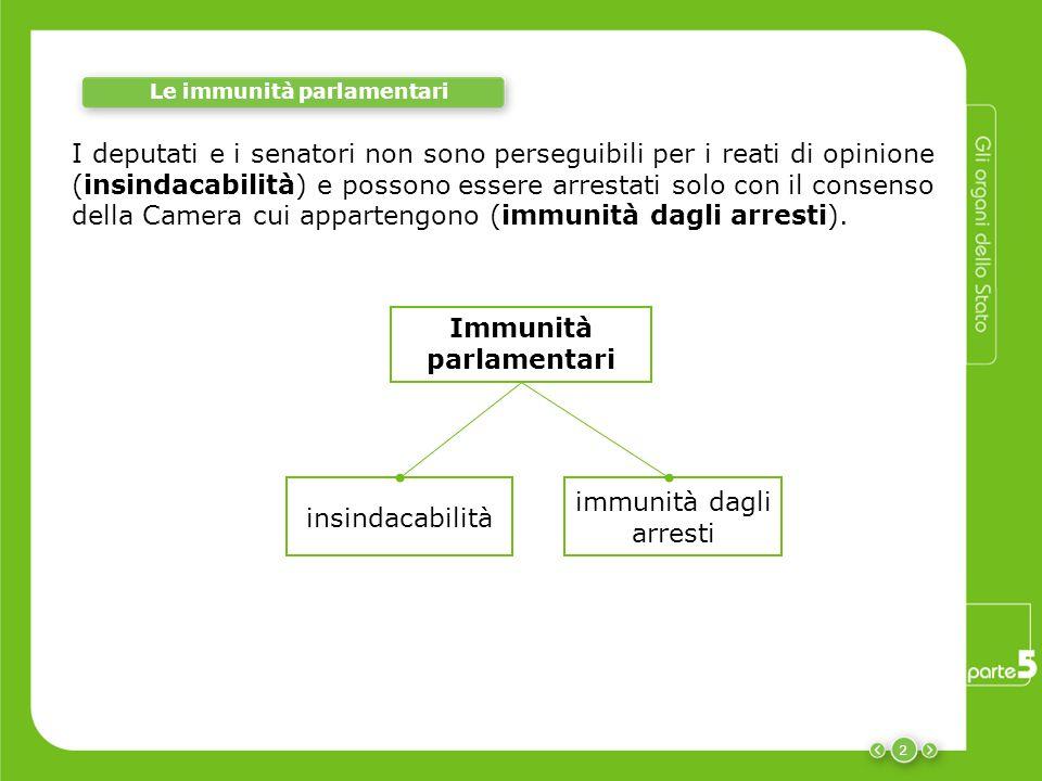 Immunità parlamentari