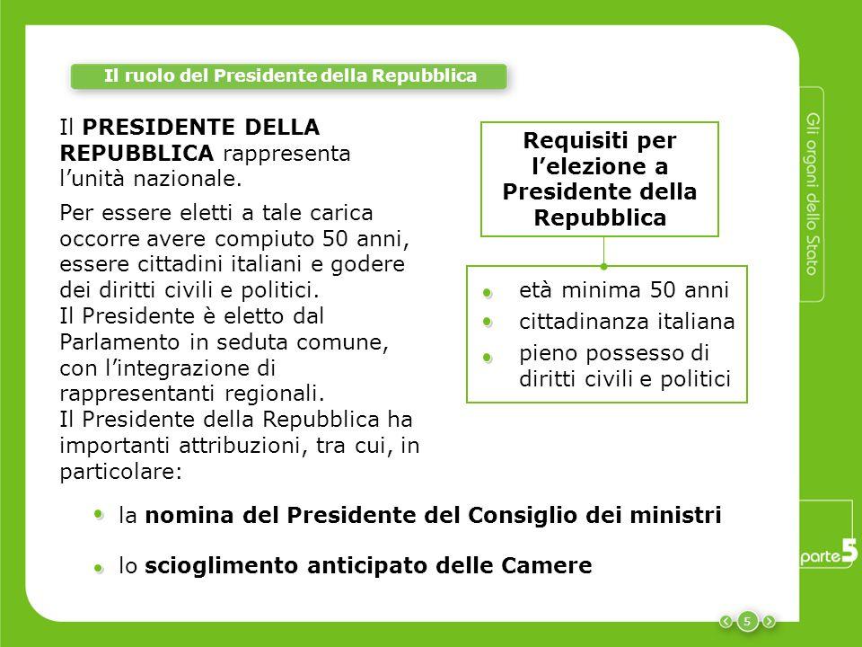 Requisiti per l'elezione a Presidente della Repubblica