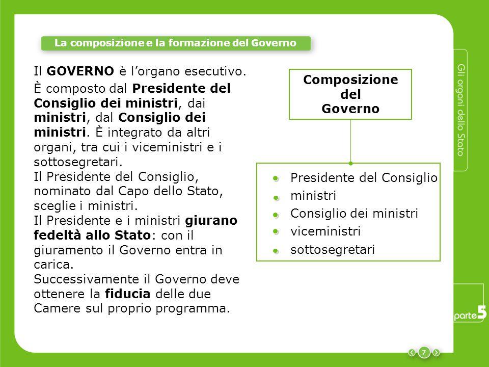 La composizione e la formazione del Governo