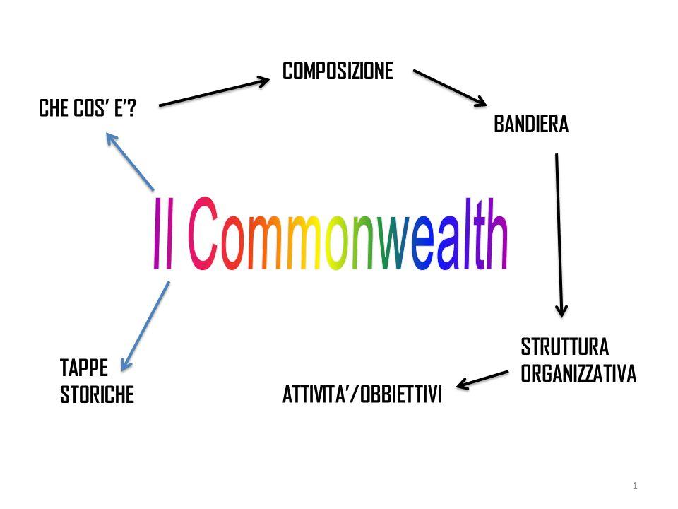 Il Commonwealth COMPOSIZIONE CHE COS' E' BANDIERA