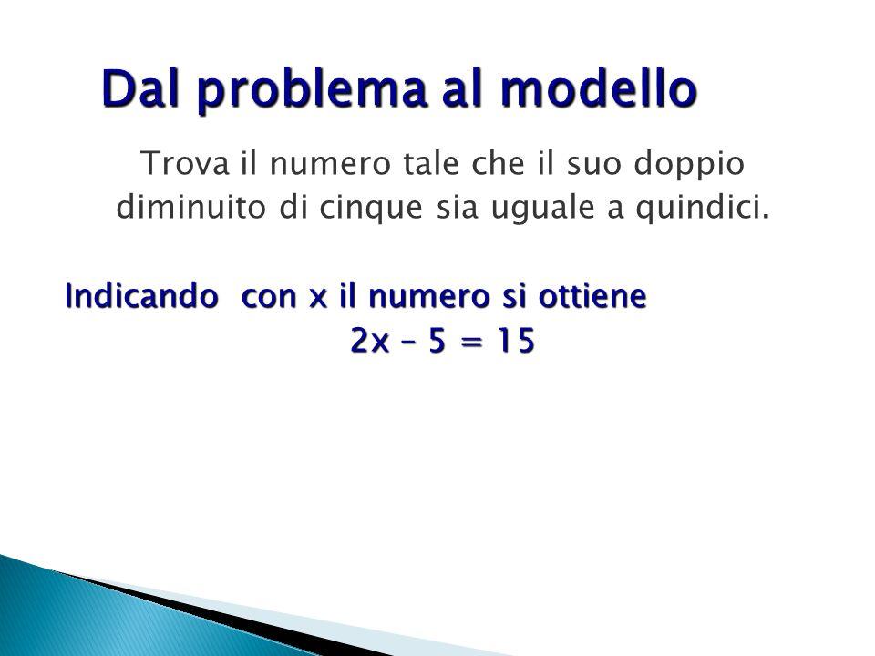 Dal problema al modello