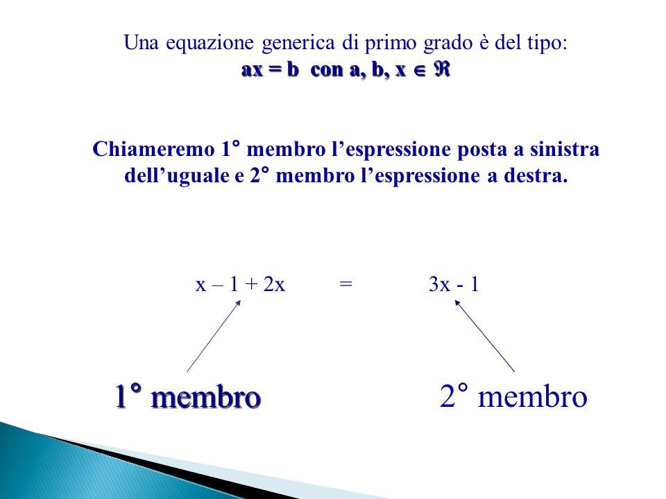 Una equazione generica di primo grado è del tipo: