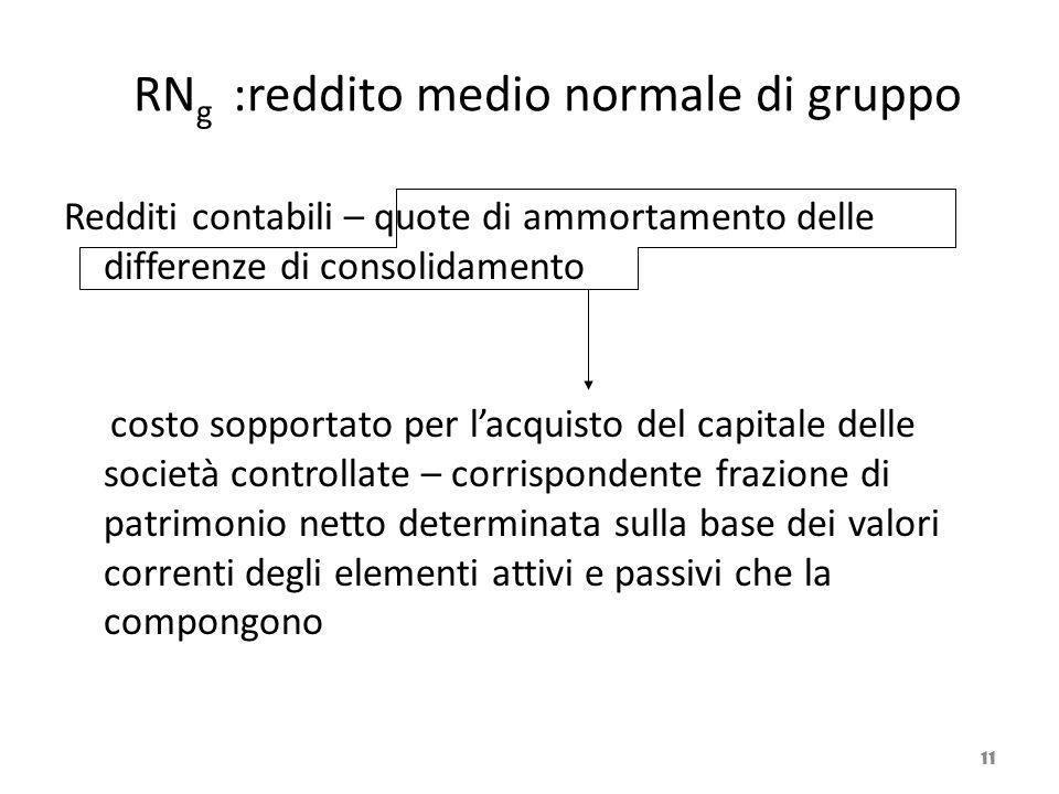 RNg :reddito medio normale di gruppo