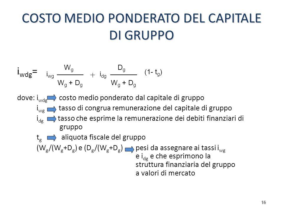 COSTO MEDIO PONDERATO DEL CAPITALE DI GRUPPO