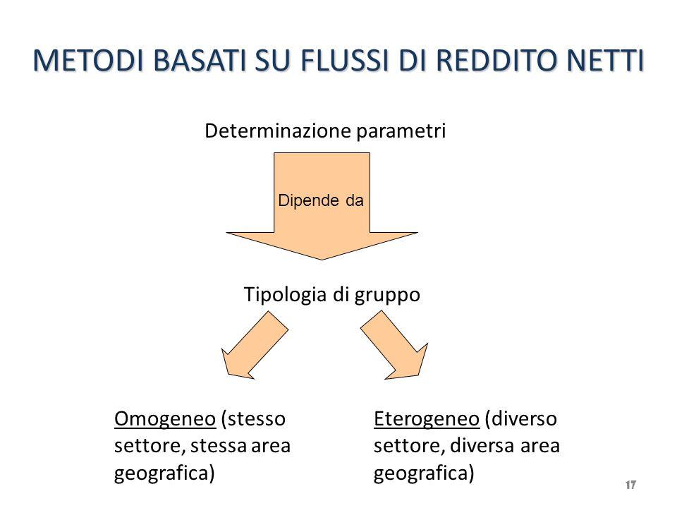 METODI BASATI SU FLUSSI DI REDDITO NETTI