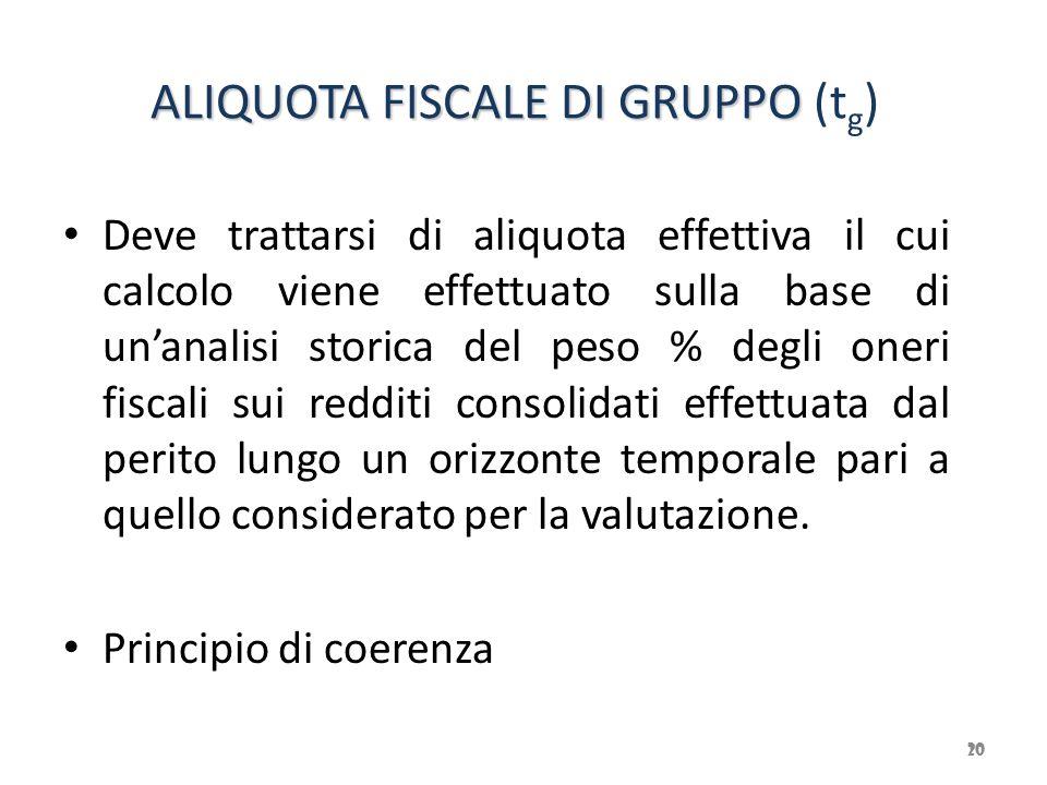 ALIQUOTA FISCALE DI GRUPPO (tg)