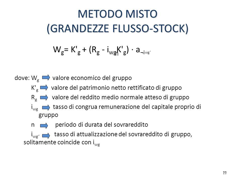 METODO MISTO (GRANDEZZE FLUSSO-STOCK)