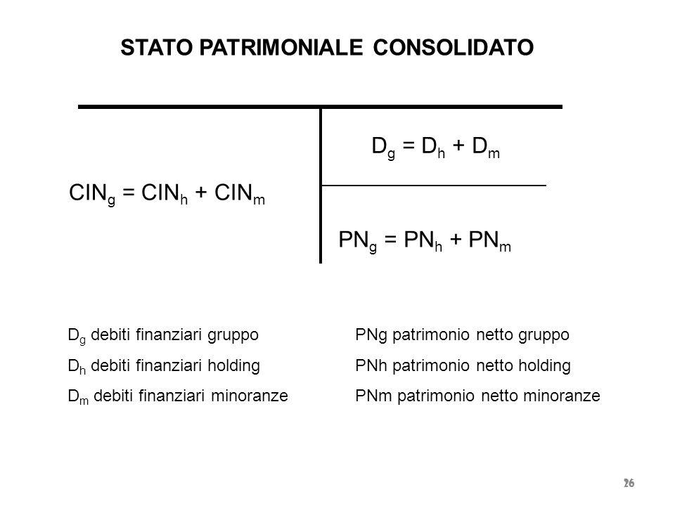 STATO PATRIMONIALE CONSOLIDATO