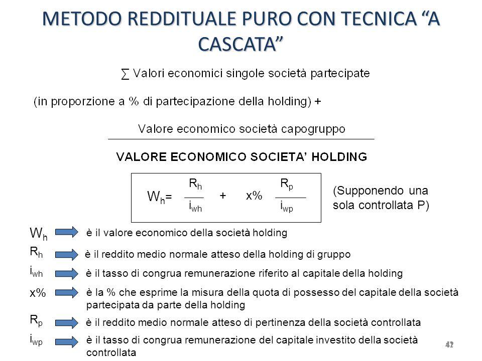 METODO REDDITUALE PURO CON TECNICA A CASCATA