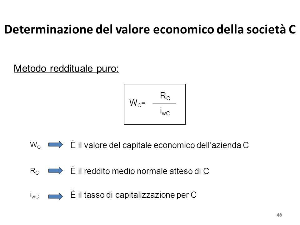 Determinazione del valore economico della società C