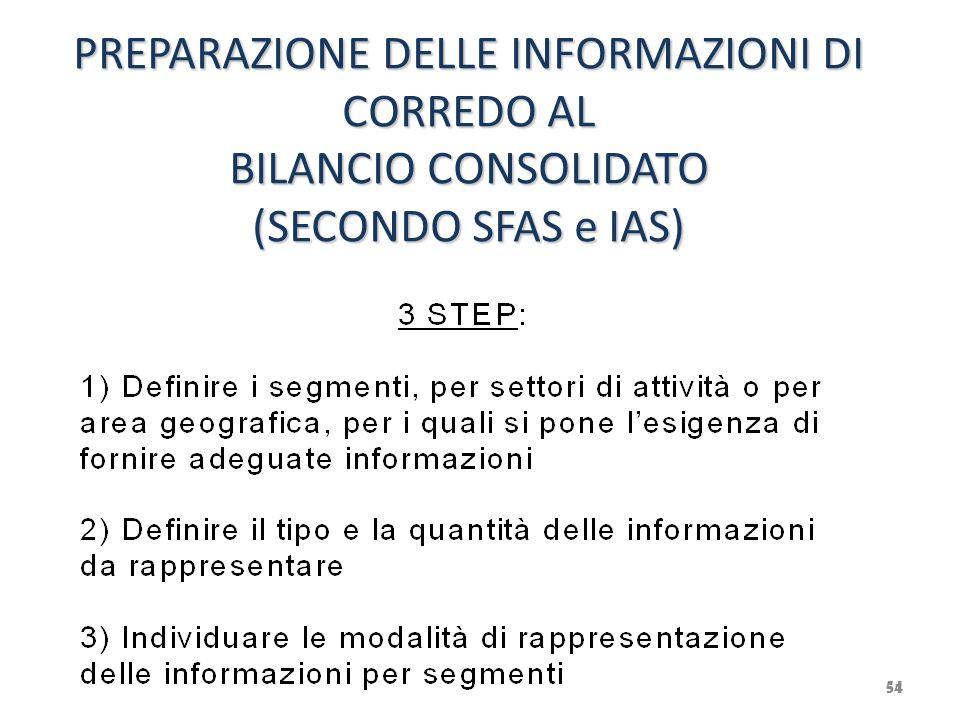 PREPARAZIONE DELLE INFORMAZIONI DI CORREDO AL BILANCIO CONSOLIDATO (SECONDO SFAS e IAS)