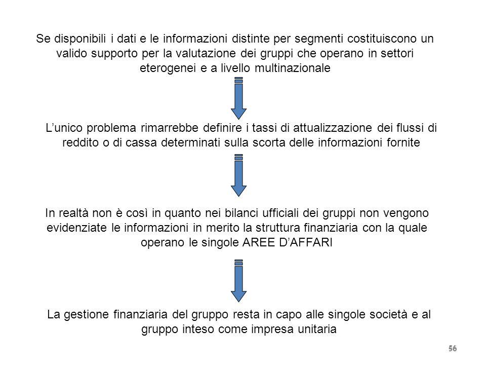 Se disponibili i dati e le informazioni distinte per segmenti costituiscono un valido supporto per la valutazione dei gruppi che operano in settori eterogenei e a livello multinazionale