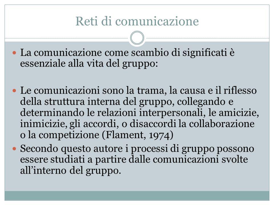Reti di comunicazione La comunicazione come scambio di significati è essenziale alla vita del gruppo: