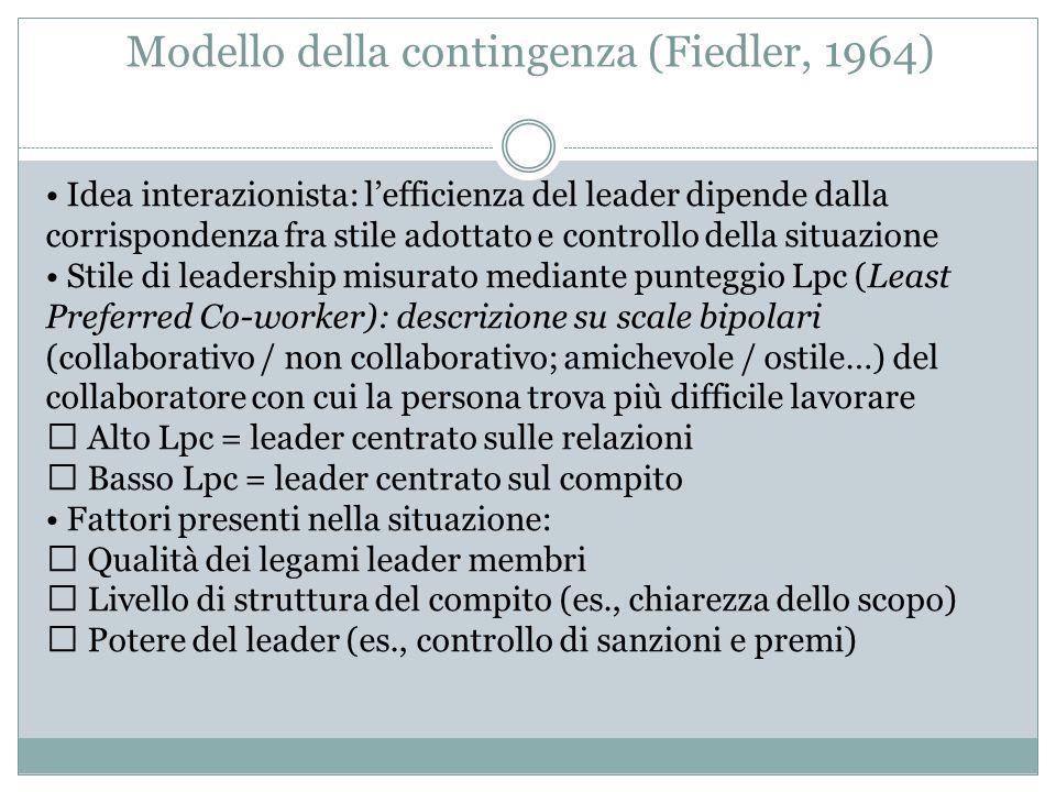 Modello della contingenza (Fiedler, 1964)