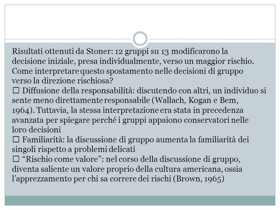 Risultati ottenuti da Stoner: 12 gruppi su 13 modificarono la decisione iniziale, presa individualmente, verso un maggior rischio.