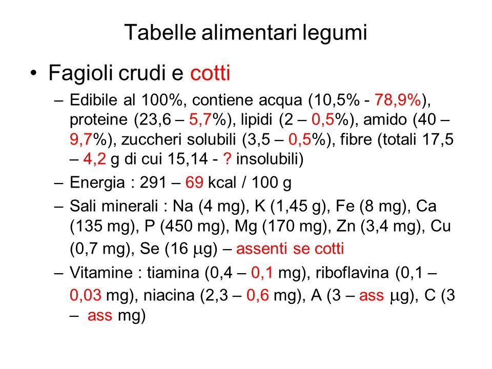 Tabelle alimentari legumi
