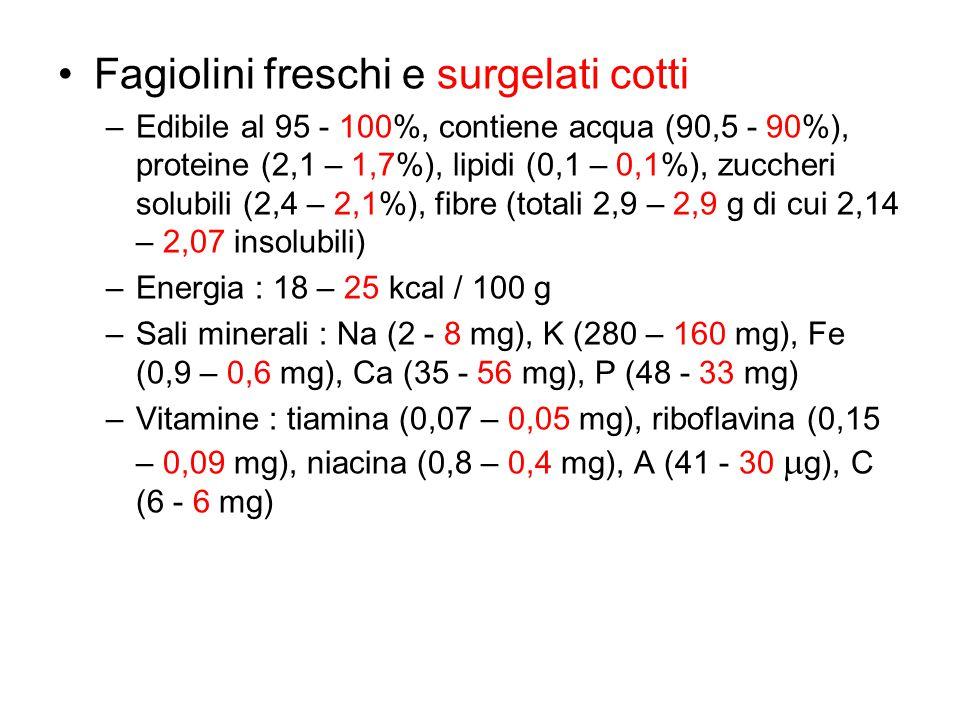 Fagiolini freschi e surgelati cotti