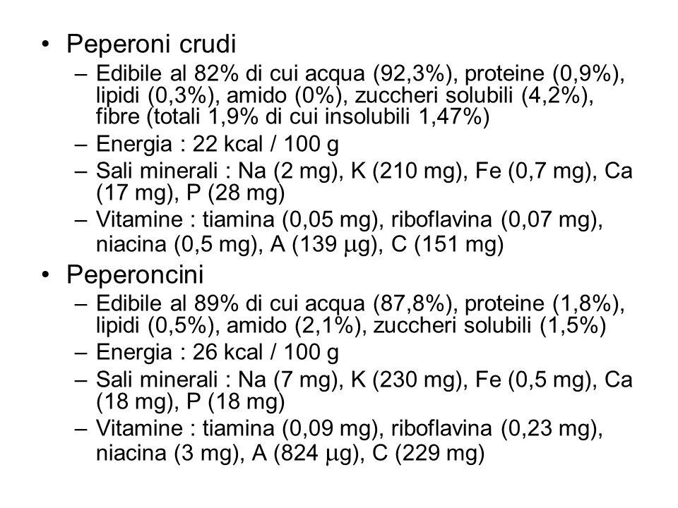 Peperoni crudi Peperoncini